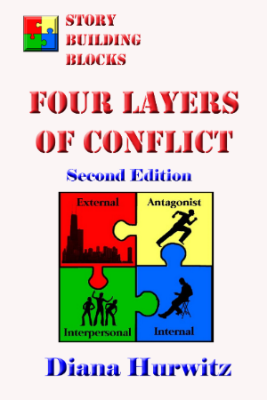 The Four Layers of Conflict